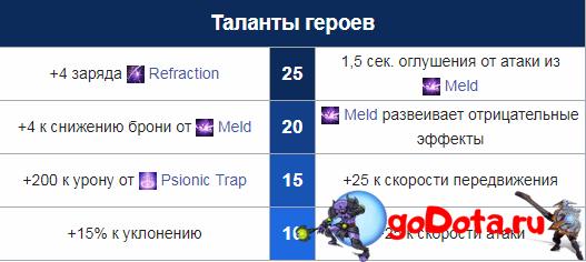 Таланты Тэмпларки