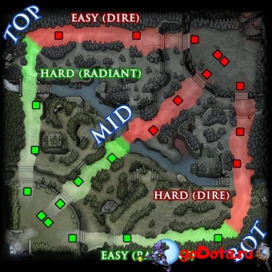 Карта Дота 2