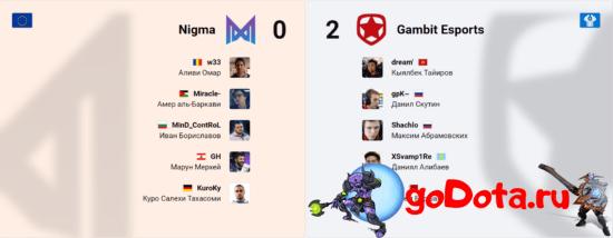 Nigma vs Gambit на ESL One LA Online