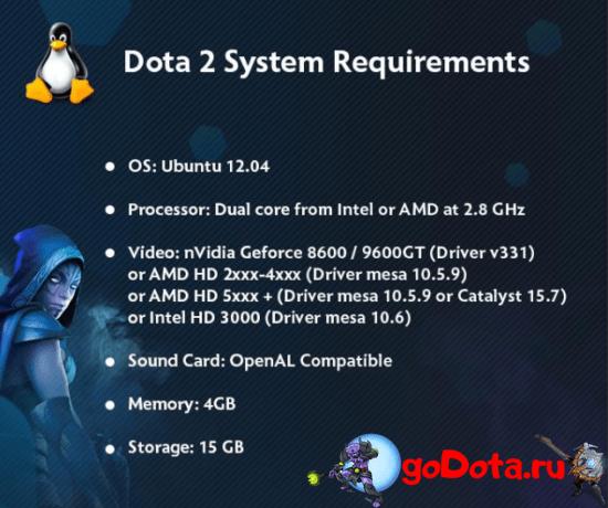 Минимальные сист. требования для Dota 2 на SteamOS/Linux