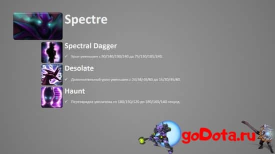 Изменения Spectre в патче 7.27d