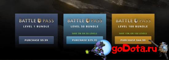 Покупка Battle Pass 2021